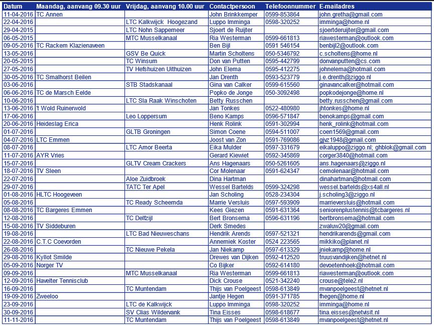 2016_50+toernooien